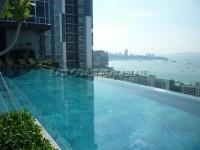 Centric Sea  condos For sale and for rent in  Pattaya City